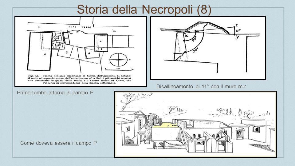 Storia della Necropoli (8) Disallineamento di 11° con il muro m-r Prime tombe attorno al campo P Come doveva essere il campo P