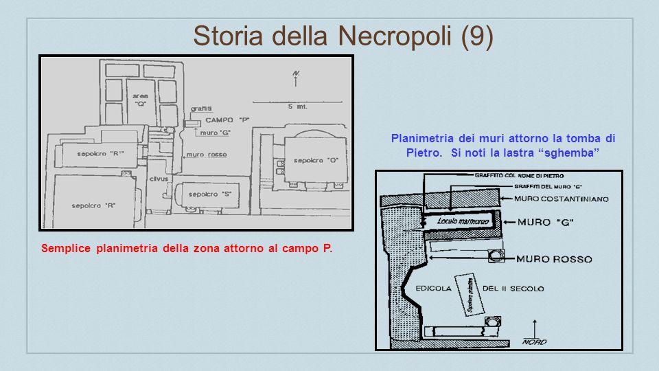 Storia della Necropoli (9) Semplice planimetria della zona attorno al campo P.
