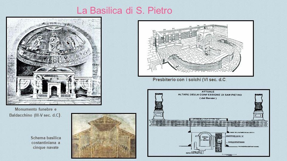 Presbiterio con i solchi (VI sec.d.C. Monumento funebre e Baldacchino (III-V sec.