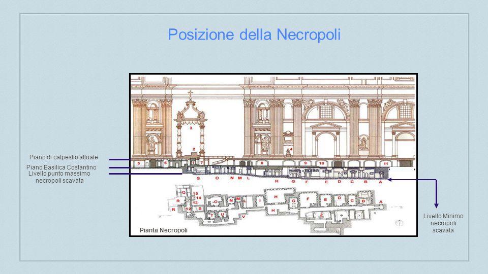 Storia della Necropoli (10) a)La tomba di Pietro, una semplice tomba a cappuccina con tegole (vedi foto) risale al 64-67 d.C.