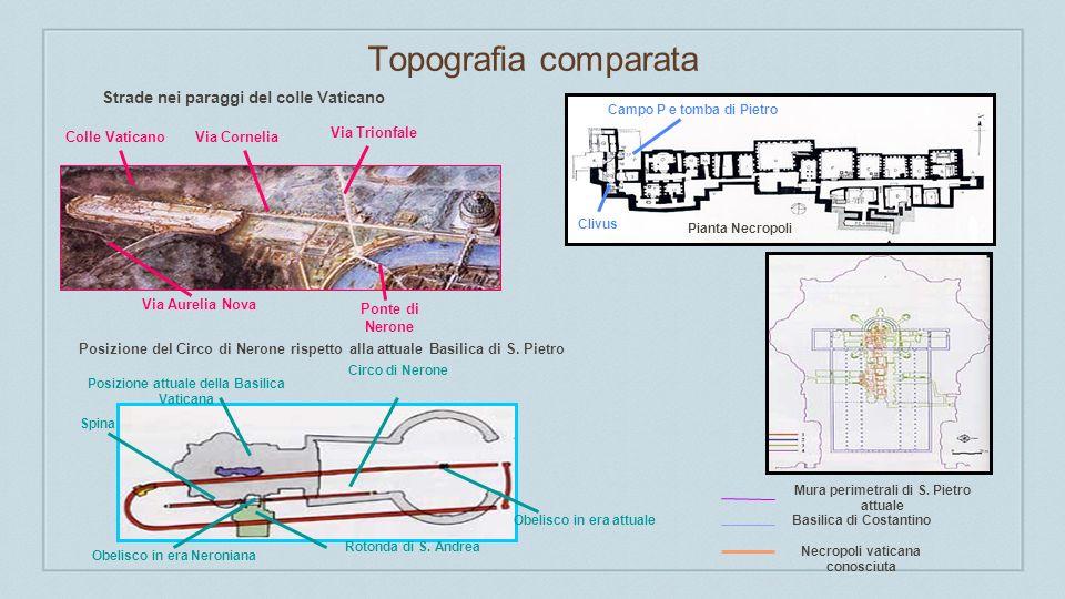 Topografia comparata Via Cornelia Via Trionfale Ponte di Nerone Via Aurelia Nova Campo P e tomba di Pietro Clivus Spina Circo di Nerone Rotonda di S.