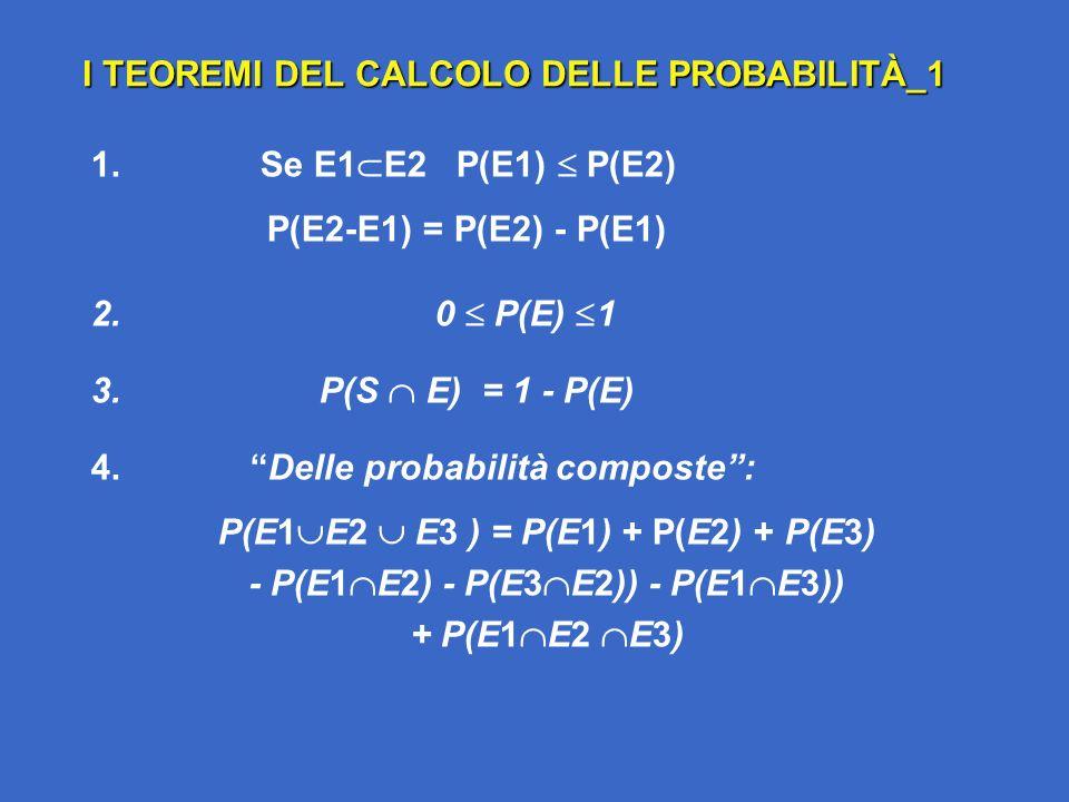I TEOREMI DEL CALCOLO DELLE PROBABILITÀ_1 1. 1. Se E1 E2 P(E1) P(E2) P(E2-E1) = P(E2) - P(E1) 2. 0 P(E) 1 3. 3. P(S E) = 1 - P(E) 4. 4. Delle probabil