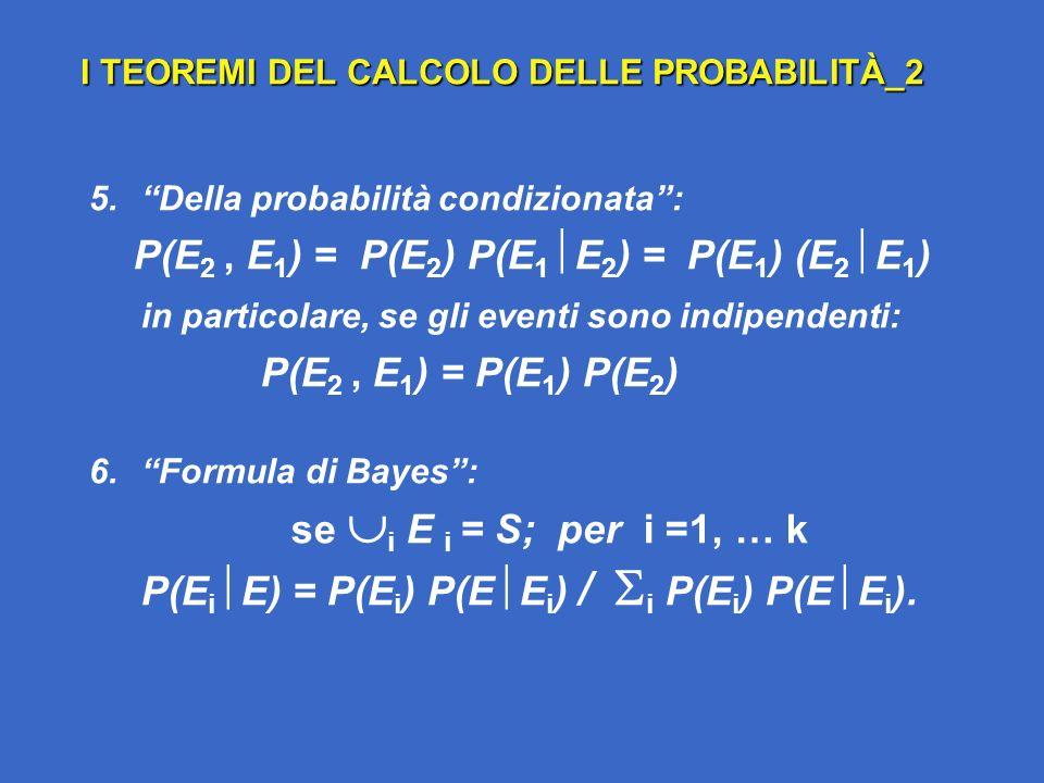 I TEOREMI DEL CALCOLO DELLE PROBABILITÀ_2 5.Della probabilità condizionata: P(E 2, E 1 ) = P(E 2 ) P(E 1 E 2 ) = P(E 1 ) (E 2 E 1 ) in particolare, se gli eventi sono indipendenti: P(E 2, E 1 ) = P(E 1 ) P(E 2 ) 6.Formula di Bayes: se i E i = S; per i =1, … k P(E i E) = P(E i ) P(E E i ) / i P(E i ) P(E E i ).