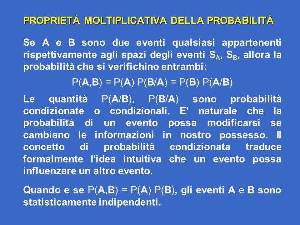 PROPRIETÀ MOLTIPLICATIVA DELLA PROBABILITÀ Se A e B sono due eventi qualsiasi appartenenti rispettivamente agli spazi degli eventi S A, S B, allora la probabilità che si verifichino entrambi: P(A,B) = P(A) P(B/A) = P(B) P(A/B) Le quantità P(A/B), P(B/A) sono probabilità condizionate o condizionali.