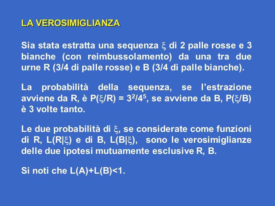 LA VEROSIMIGLIANZA Sia stata estratta una sequenza di 2 palle rosse e 3 bianche (con reimbussolamento) da una tra due urne R (3/4 di palle rosse) e B (3/4 di palle bianche).