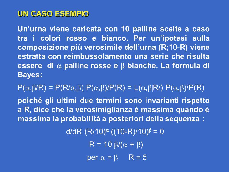 UN CASO ESEMPIO Unurna viene caricata con 10 palline scelte a caso tra i colori rosso e bianco. Per unipotesi sulla composizione più verosimile dellur