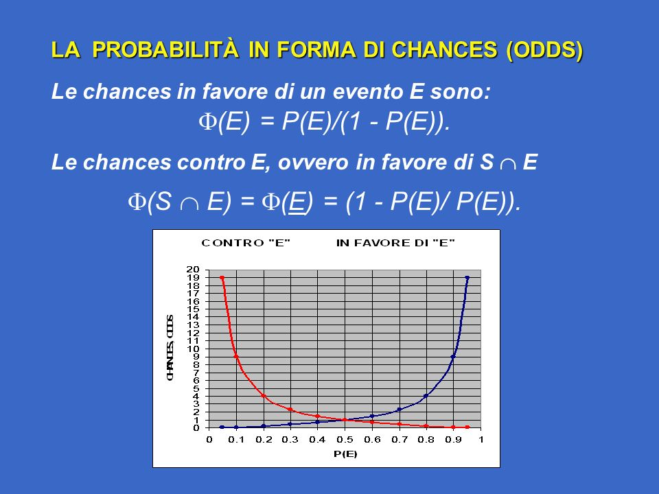 LA PROBABILITÀ IN FORMA DI CHANCES (ODDS) Le chances in favore di un evento E sono: (E) = P(E)/(1 - P(E)). Le chances contro E, ovvero in favore di S