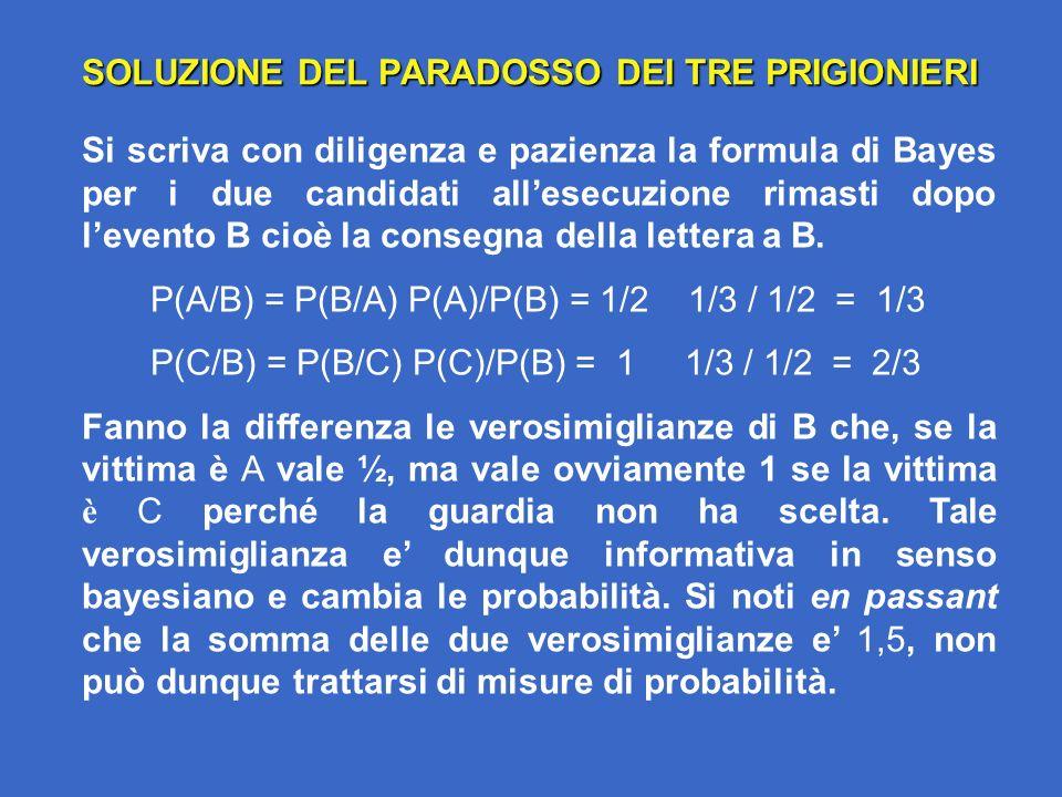 SOLUZIONE DEL PARADOSSO DEI TRE PRIGIONIERI Si scriva con diligenza e pazienza la formula di Bayes per i due candidati allesecuzione rimasti dopo levento B cioè la consegna della lettera a B.