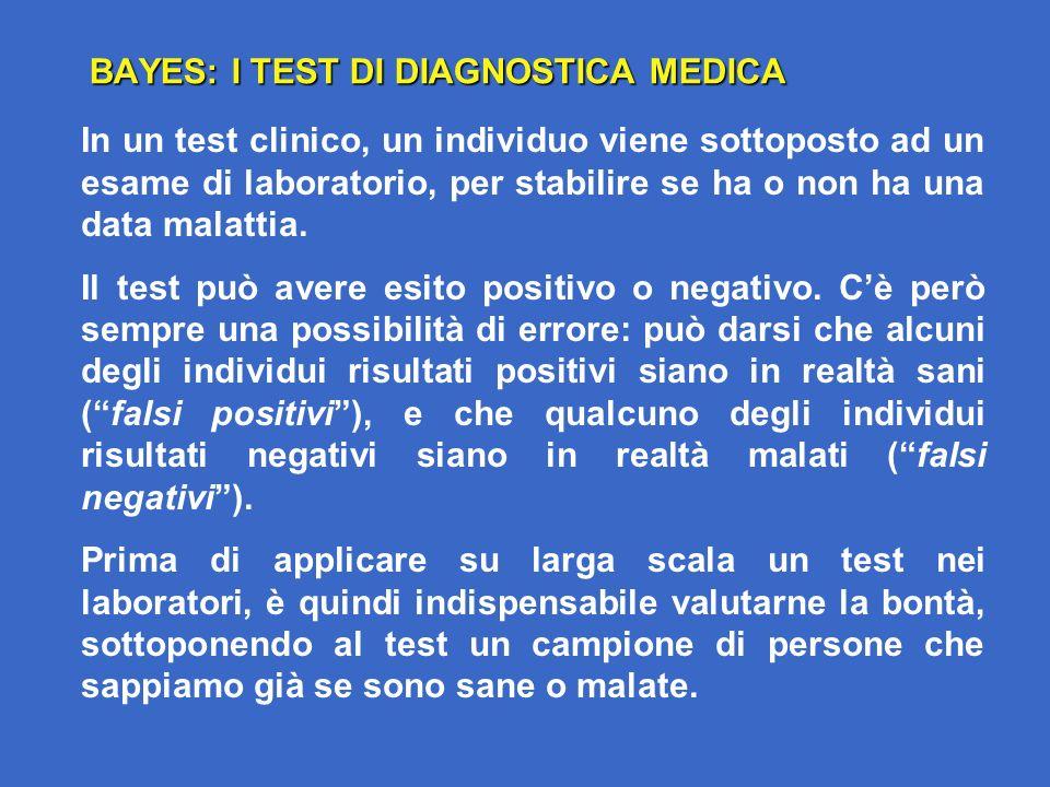 BAYES: I TEST DI DIAGNOSTICA MEDICA In un test clinico, un individuo viene sottoposto ad un esame di laboratorio, per stabilire se ha o non ha una data malattia.