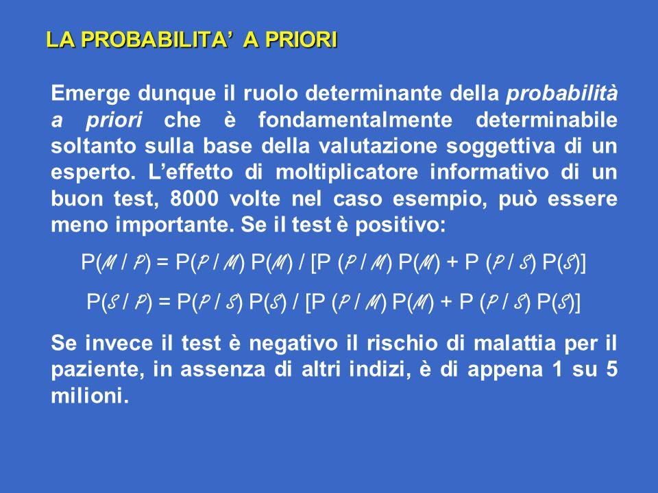LA PROBABILITA A PRIORI Emerge dunque il ruolo determinante della probabilità a priori che è fondamentalmente determinabile soltanto sulla base della valutazione soggettiva di un esperto.