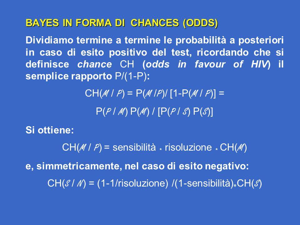 BAYES IN FORMA DI CHANCES (ODDS) Dividiamo termine a termine le probabilità a posteriori in caso di esito positivo del test, ricordando che si definisce chance CH (odds in favour of HIV) il semplice rapporto P/(1-P): CH( M / P ) = P( M / P )/ [1-P( M / P )] = P( P / M ) P( M ) / [P( P / S ) P( S )] Si ottiene: CH( M / P ) = sensibilità * risoluzione * CH( M ) e, simmetricamente, nel caso di esito negativo: CH( S / N ) = (1-1/risoluzione) /(1-sensibilità) * CH( S )