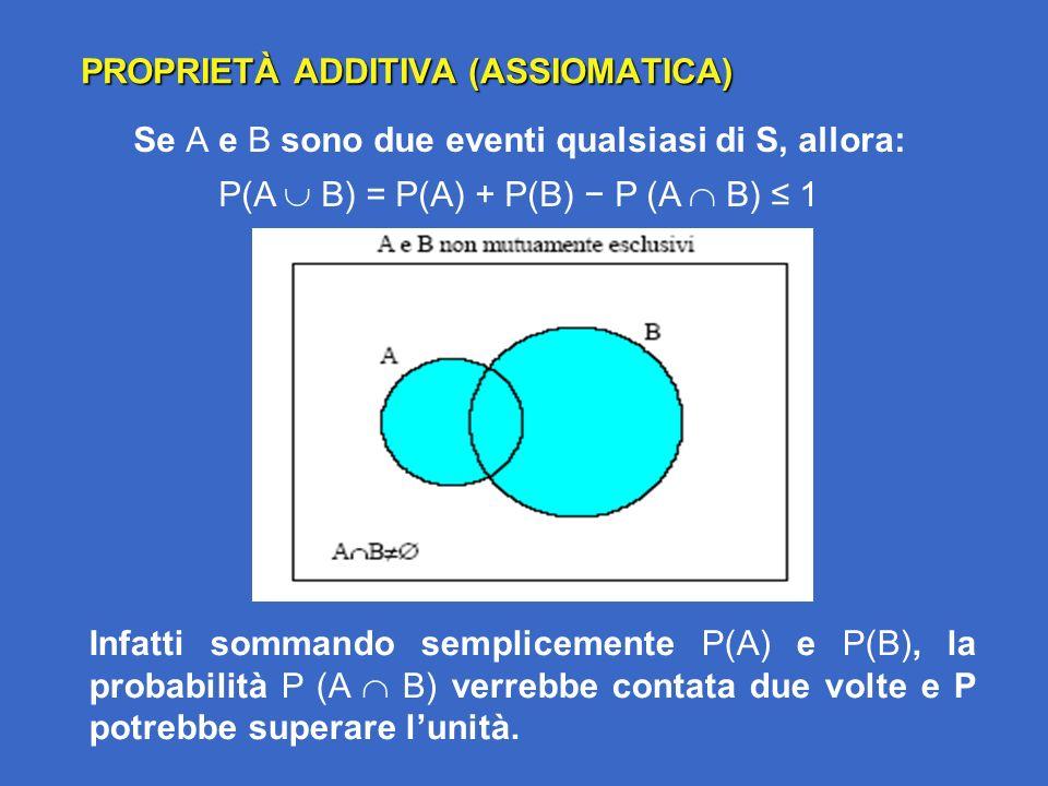 PROPRIETÀ ADDITIVA (ASSIOMATICA) Se A e B sono due eventi qualsiasi di S, allora: P(A B) = P(A) + P(B) P (A B) 1 Infatti sommando semplicemente P(A) e P(B), la probabilità P (A B) verrebbe contata due volte e P potrebbe superare lunità.