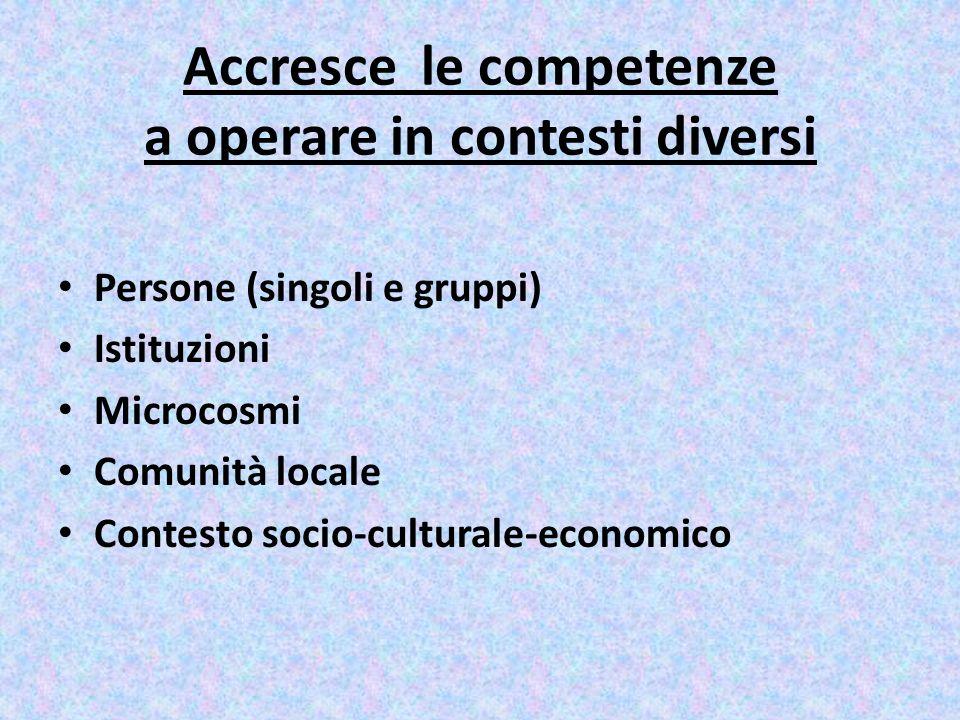 Accresce le competenze a operare in contesti diversi Persone (singoli e gruppi) Istituzioni Microcosmi Comunità locale Contesto socio-culturale-economico
