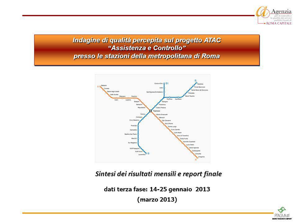 1 Indagine di qualità percepita sul progetto ATAC Assistenza e Controllo Assistenza e Controllo presso le stazioni della metropolitana di Roma Indagin