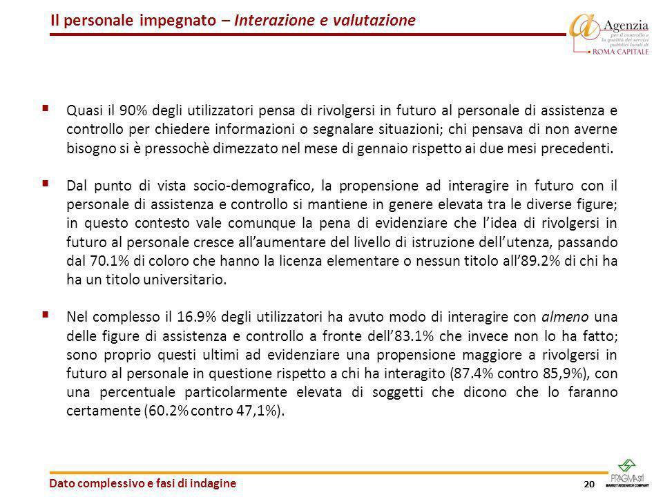 20 Il personale impegnato – Interazione e valutazione Quasi il 90% degli utilizzatori pensa di rivolgersi in futuro al personale di assistenza e contr