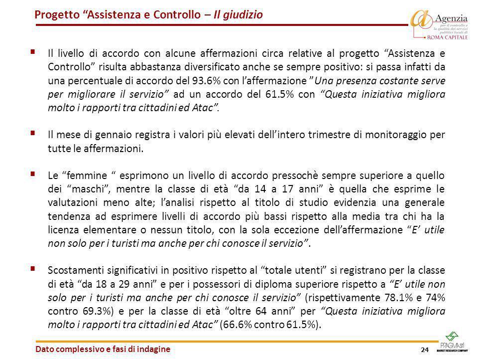 24 Progetto Assistenza e Controllo – Il giudizio Il livello di accordo con alcune affermazioni circa relative al progetto Assistenza e Controllo risul