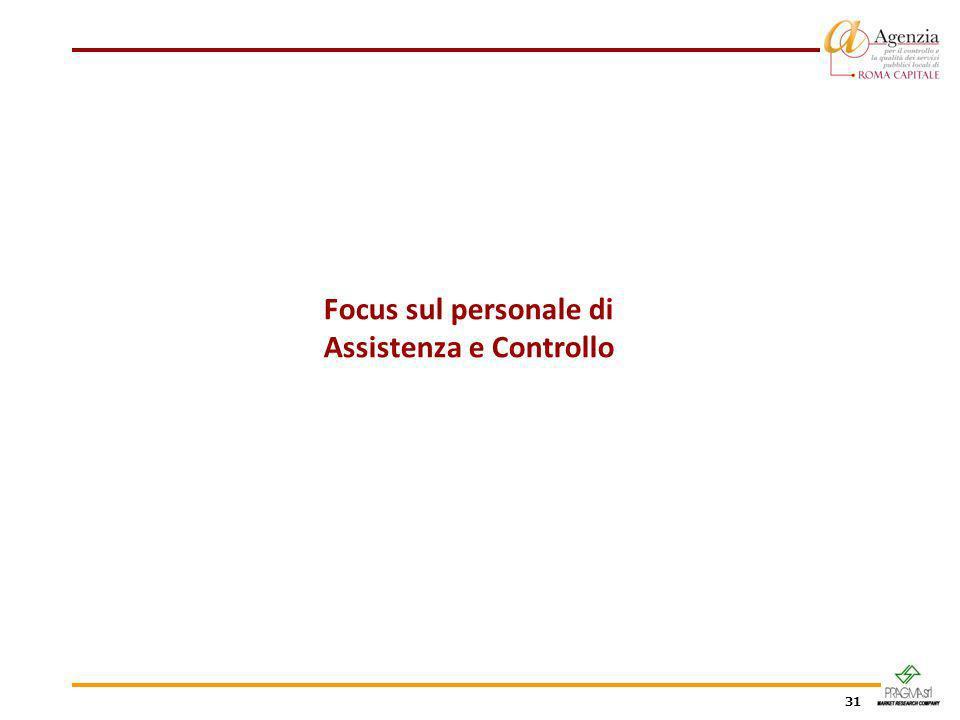 31 Focus sul personale di Assistenza e Controllo