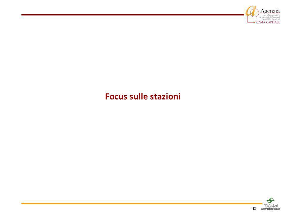 45 Focus sulle stazioni