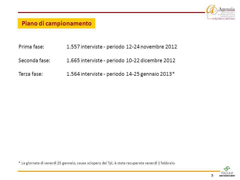 5 Piano di campionamento Prima fase:1.557 interviste - periodo 12-24 novembre 2012 Seconda fase:1.665 interviste - periodo 10-22 dicembre 2012 Terza f