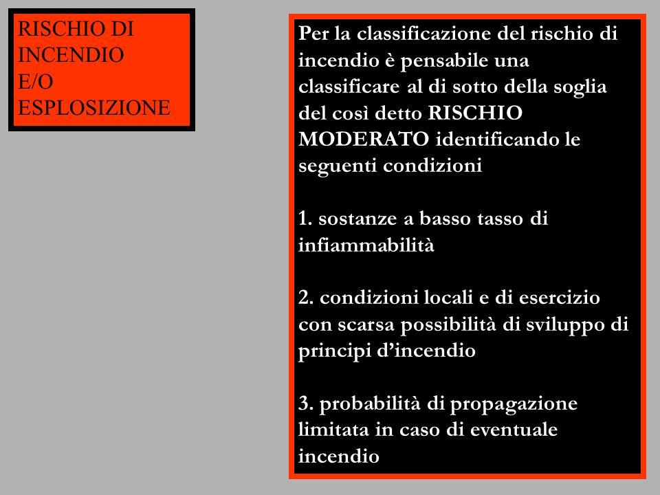 Per la classificazione del rischio di incendio è pensabile una classificare al di sotto della soglia del così detto RISCHIO MODERATO identificando le seguenti condizioni 1.