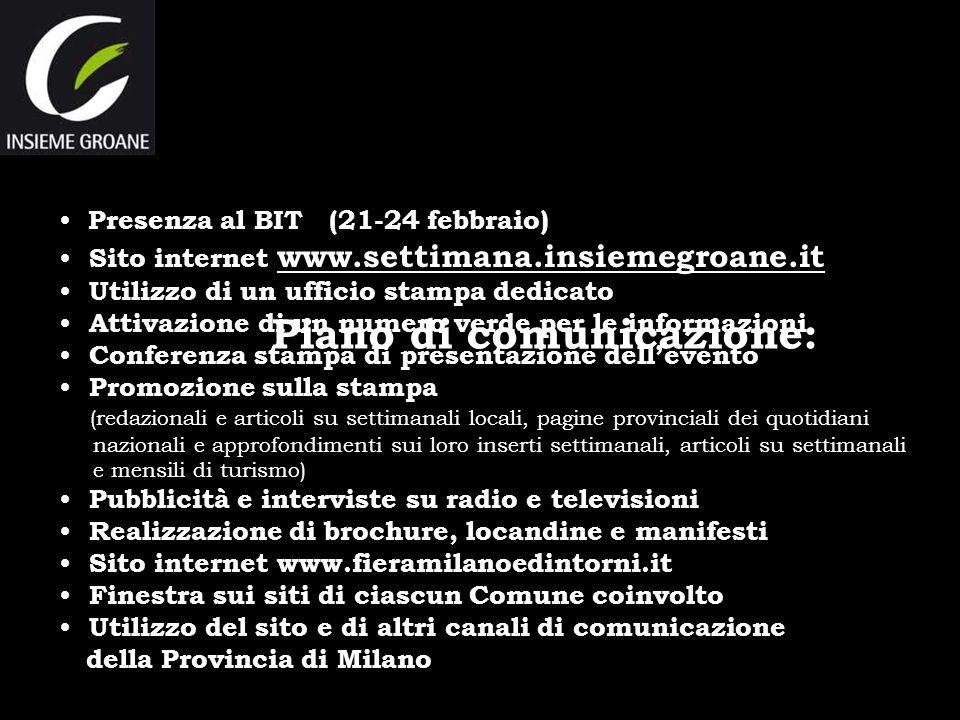 Presenza al BIT (21-24 febbraio) Sito internet www.settimana.insiemegroane.it Utilizzo di un ufficio stampa dedicato Attivazione di un numero verde pe