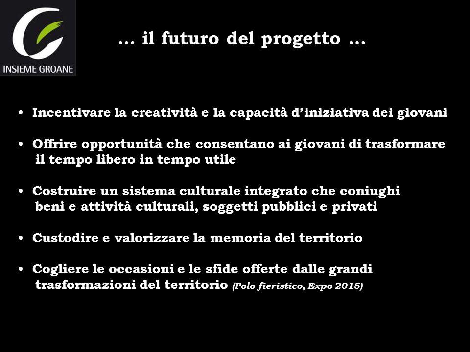 … il futuro del progetto … Incentivare la creatività e la capacità diniziativa dei giovani Offrire opportunità che consentano ai giovani di trasformar