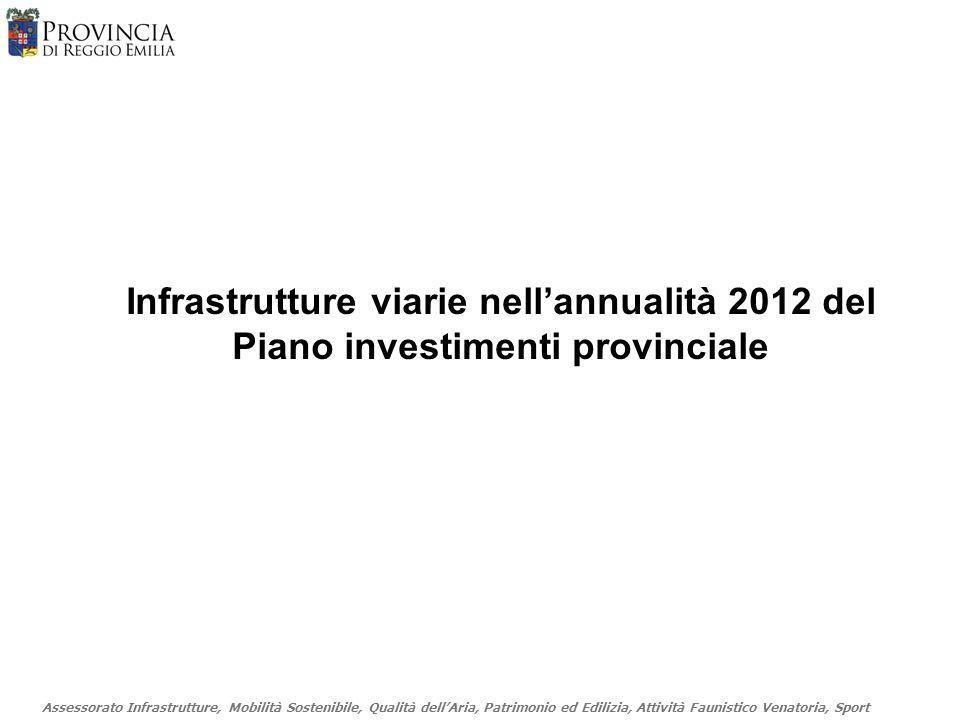 Assessorato Infrastrutture, Mobilità Sostenibile, Qualità dellAria, Patrimonio ed Edilizia, Attività Faunistico Venatoria, Sport Infrastrutture viarie nellannualità 2012 del Piano investimenti provinciale