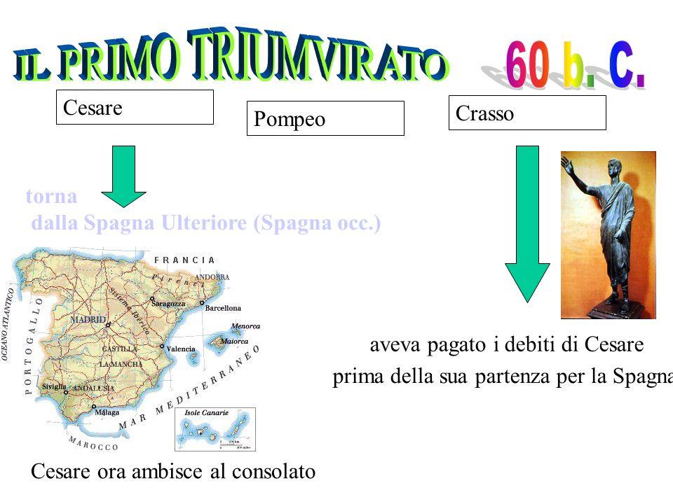 Cesare Pompeo Crasso torna dalla Spagna Ulteriore (Spagna occ.) Cesare ora ambisce al consolato aveva pagato i debiti di Cesare prima della sua parten
