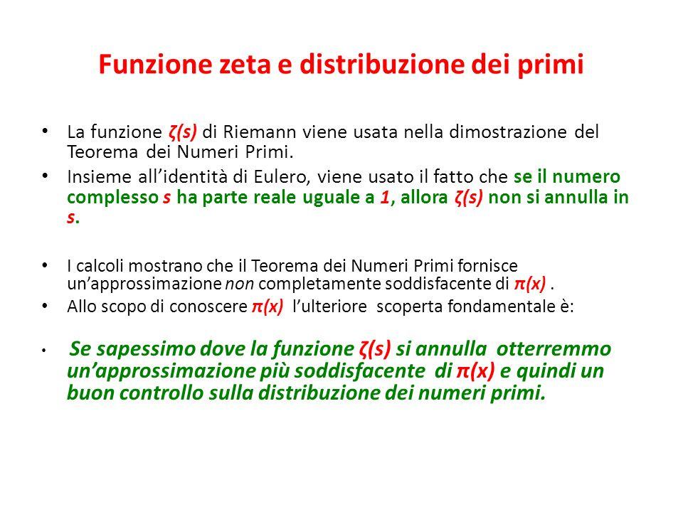 Funzione zeta e distribuzione dei primi La funzione ζ(s) di Riemann viene usata nella dimostrazione del Teorema dei Numeri Primi. Insieme allidentità
