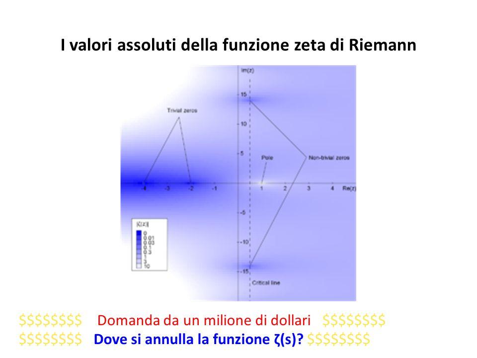 I valori assoluti della funzione zeta di Riemann $$$$$$$$ Domanda da un milione di dollari $$$$$$$$ $$$$$$$$ Dove si annulla la funzione ζ(s)? $$$$$$$