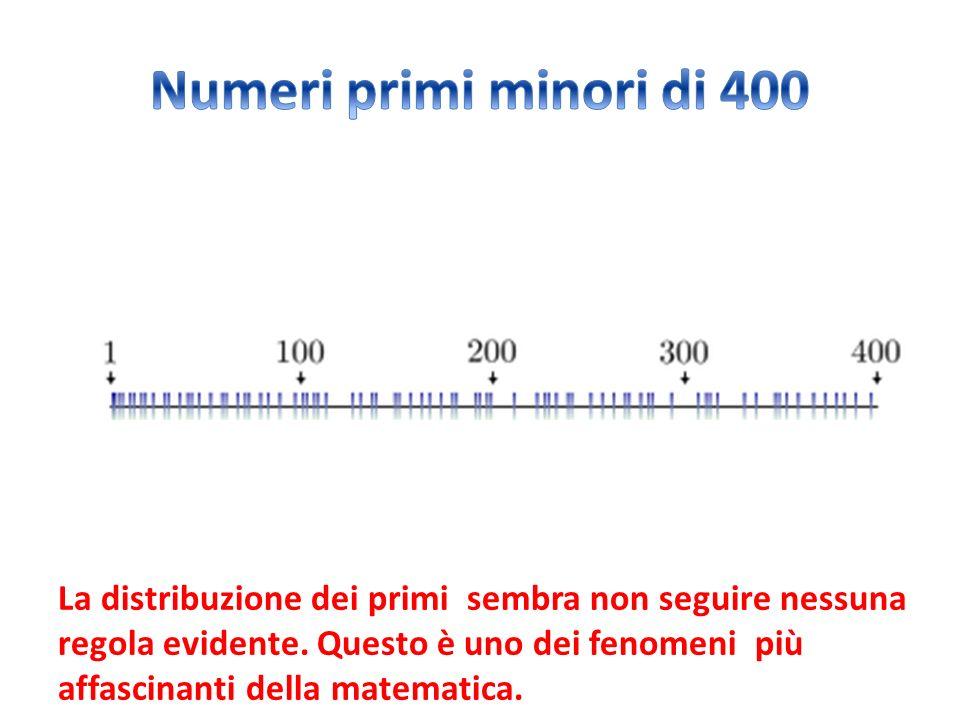 La distribuzione dei primi sembra non seguire nessuna regola evidente. Questo è uno dei fenomeni più affascinanti della matematica.