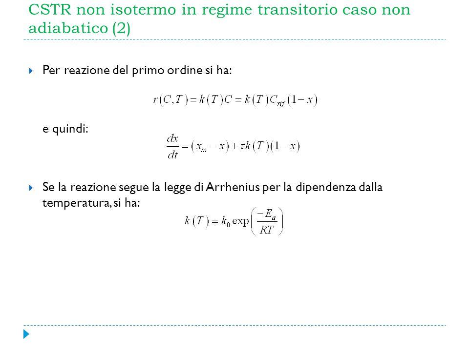 CSTR non isotermo in regime transitorio caso non adiabatico (2) Per reazione del primo ordine si ha: e quindi: Se la reazione segue la legge di Arrhen