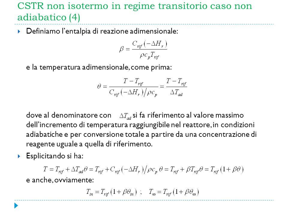 CSTR non isotermo in regime transitorio caso non adiabatico (4) Definiamo lentalpia di reazione adimensionale: e la temperatura adimensionale, come pr