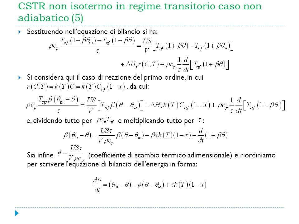 CSTR non isotermo in regime transitorio caso non adiabatico (5) Sostituendo nellequazione di bilancio si ha: Si considera qui il caso di reazione del