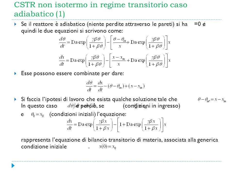 CSTR non isotermo in regime transitorio caso adiabatico (1) Se il reattore è adiabatico (niente perdite attraverso le pareti) si ha =0 e quindi le due