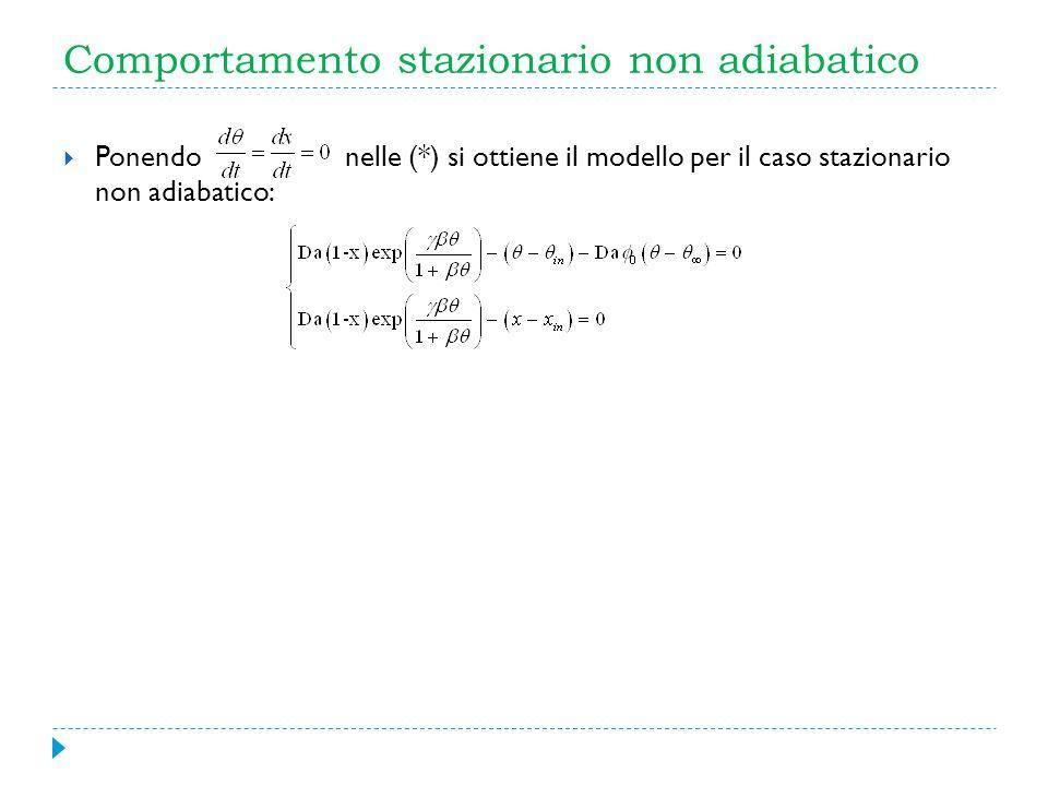 Comportamento stazionario non adiabatico Ponendo nelle (*) si ottiene il modello per il caso stazionario non adiabatico: