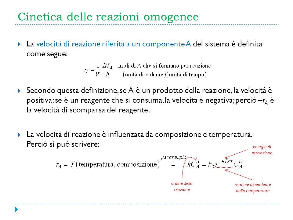 Cinetica delle reazioni omogenee La velocità di reazione riferita a un componente A del sistema è definita come segue: Secondo questa definizione, se