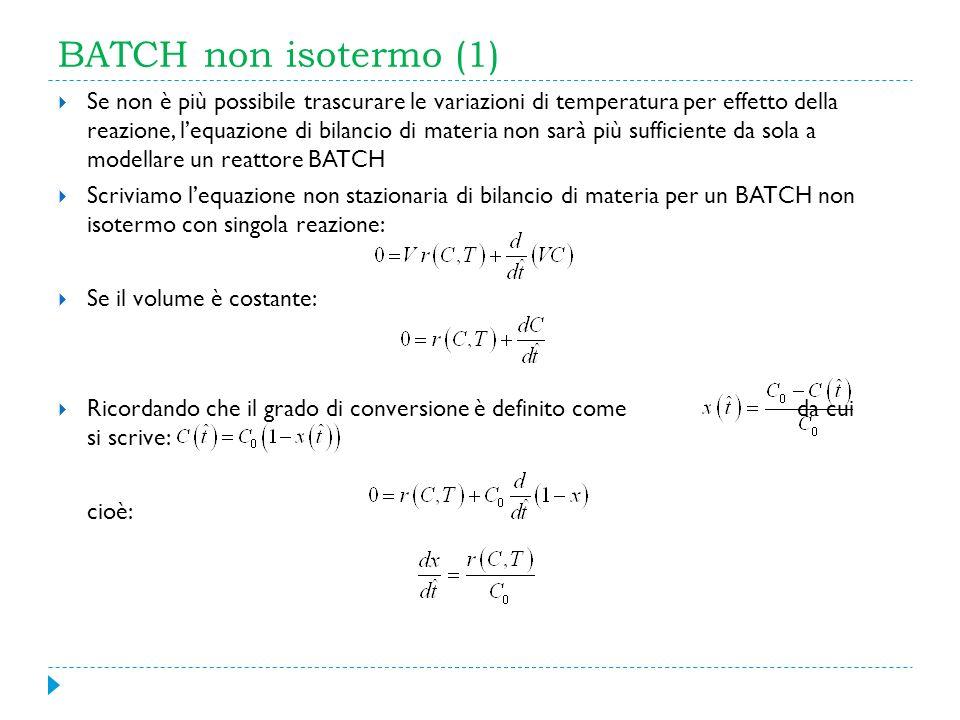 BATCH non isotermo (1) Se non è più possibile trascurare le variazioni di temperatura per effetto della reazione, lequazione di bilancio di materia no