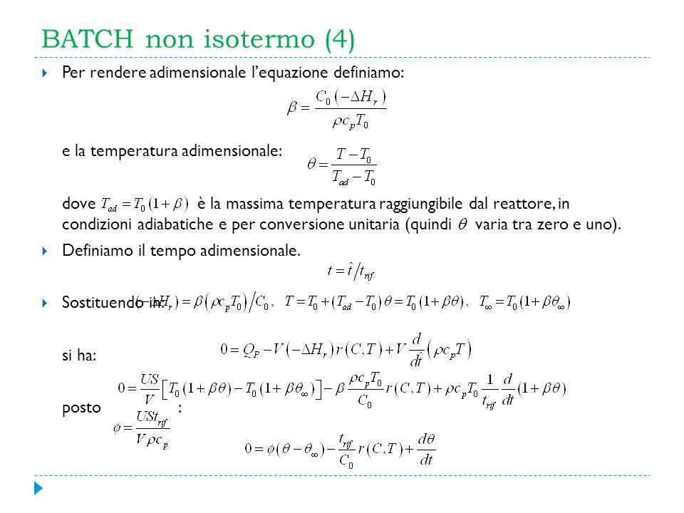 BATCH non isotermo (4) Per rendere adimensionale lequazione definiamo: e la temperatura adimensionale: dove è la massima temperatura raggiungibile dal