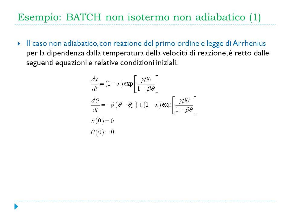 Esempio: BATCH non isotermo non adiabatico (1) Il caso non adiabatico, con reazione del primo ordine e legge di Arrhenius per la dipendenza dalla temp