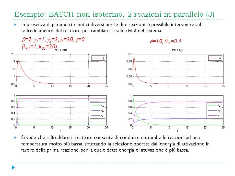 Esempio: BATCH non isotermo, 2 reazioni in parallelo (3) In presenza di parametri cinetici diversi per le due reazioni, è possibile intervenire sul ra