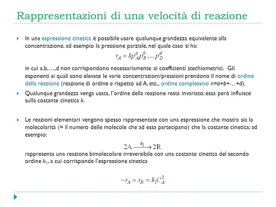 Rappresentazioni di una velocità di reazione In una espressione cinetica è possibile usare qualunque grandezza equivalente alla concentrazione, ad ese