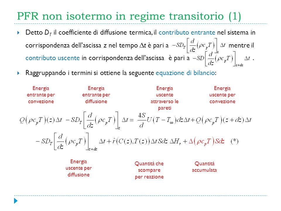 PFR non isotermo in regime transitorio (1) Detto D T il coefficiente di diffusione termica, il contributo entrante nel sistema in corrispondenza della
