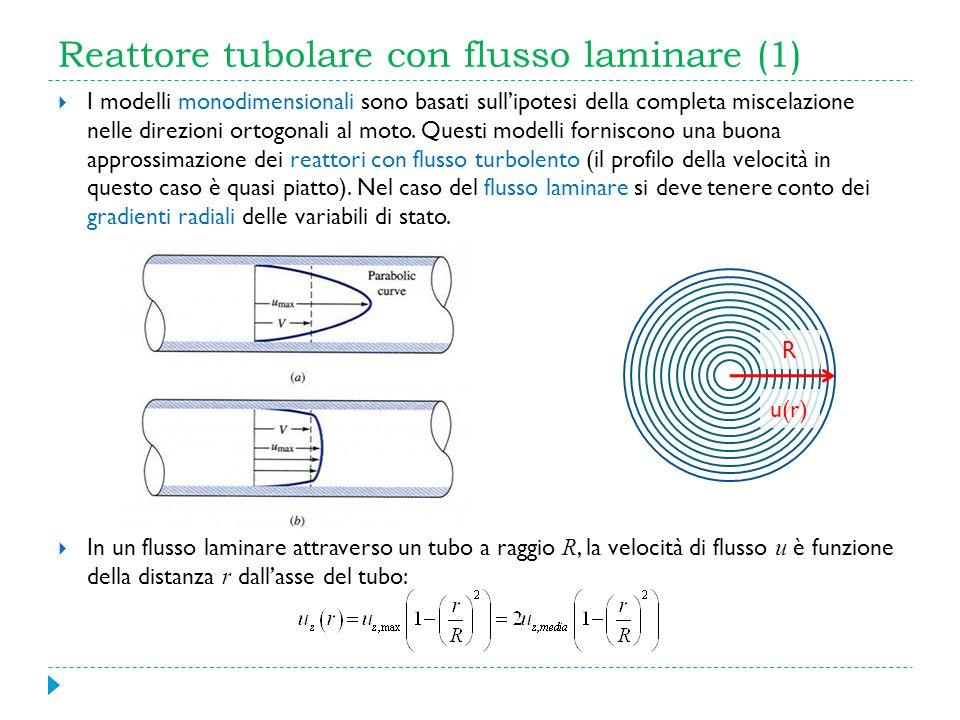 Reattore tubolare con flusso laminare (1) I modelli monodimensionali sono basati sullipotesi della completa miscelazione nelle direzioni ortogonali al