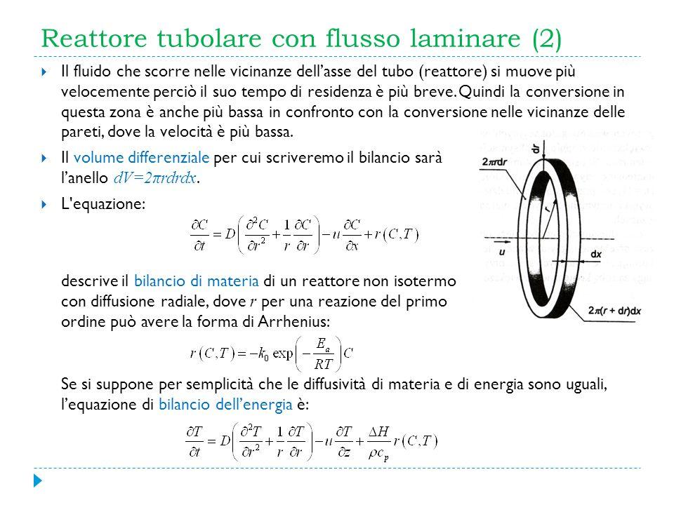 Reattore tubolare con flusso laminare (2) Il fluido che scorre nelle vicinanze dellasse del tubo (reattore) si muove più velocemente perciò il suo tem