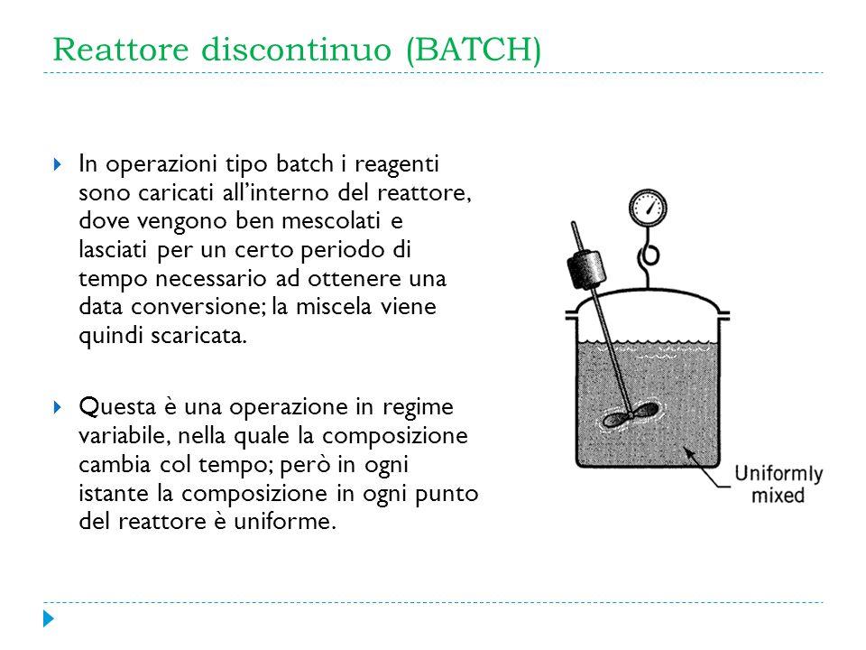 Reattore discontinuo (BATCH) In operazioni tipo batch i reagenti sono caricati allinterno del reattore, dove vengono ben mescolati e lasciati per un c