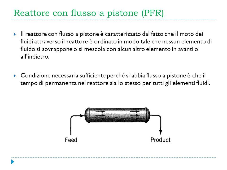 Reattore con flusso a pistone (PFR) Il reattore con flusso a pistone è caratterizzato dal fatto che il moto dei fluidi attraverso il reattore è ordina