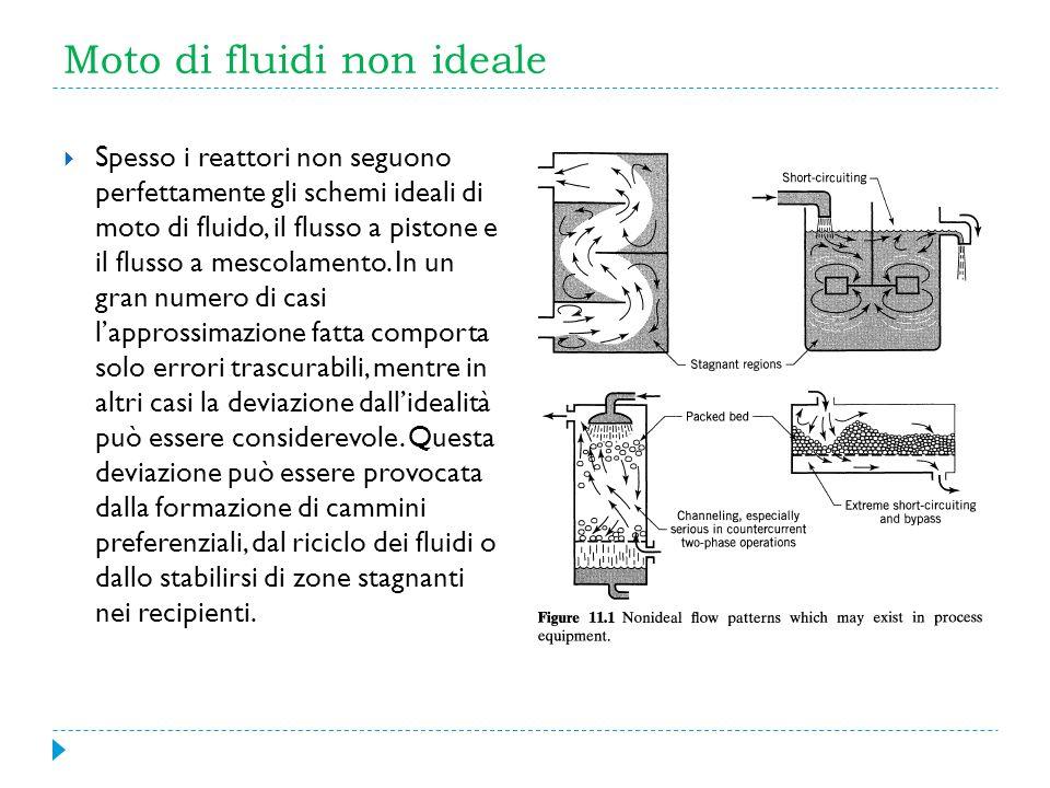 Moto di fluidi non ideale Spesso i reattori non seguono perfettamente gli schemi ideali di moto di fluido, il flusso a pistone e il flusso a mescolame