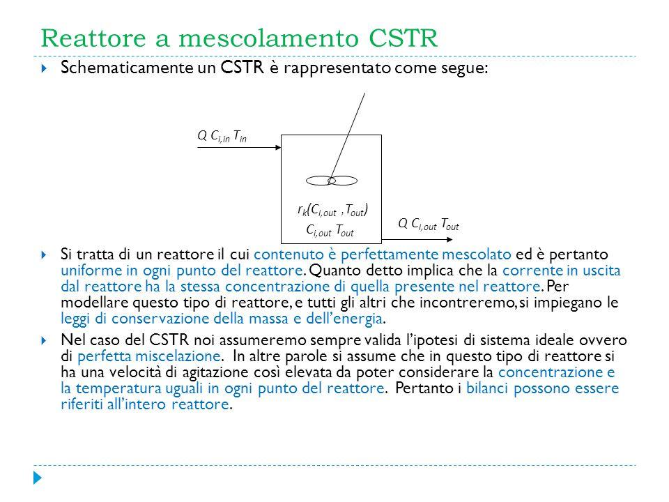 Schematicamente un CSTR è rappresentato come segue: Si tratta di un reattore il cui contenuto è perfettamente mescolato ed è pertanto uniforme in ogni