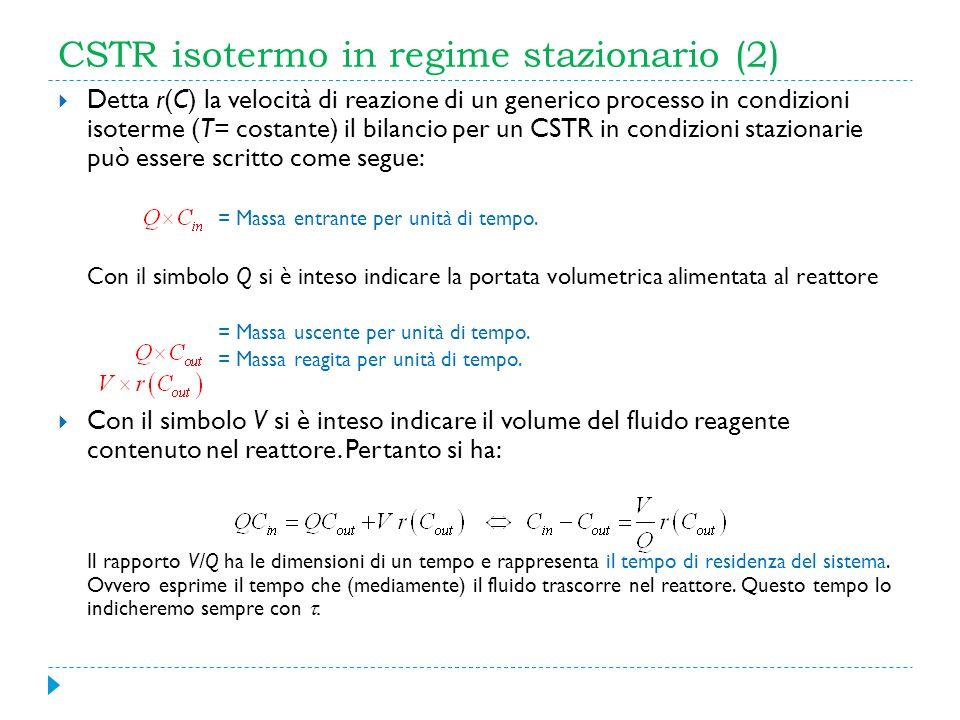 CSTR isotermo in regime stazionario (2) Detta r(C) la velocità di reazione di un generico processo in condizioni isoterme (T= costante) il bilancio pe